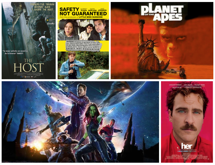 top movies seen in 2014
